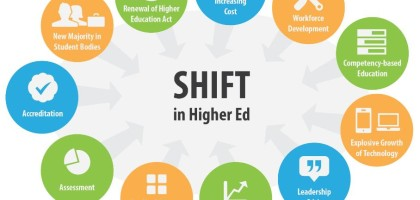 Foresight 2020: The Future of Education
